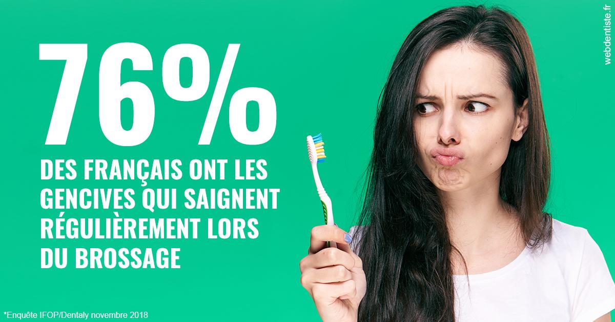 https://dr-langlade-philippe.chirurgiens-dentistes.fr/76% des Français 1
