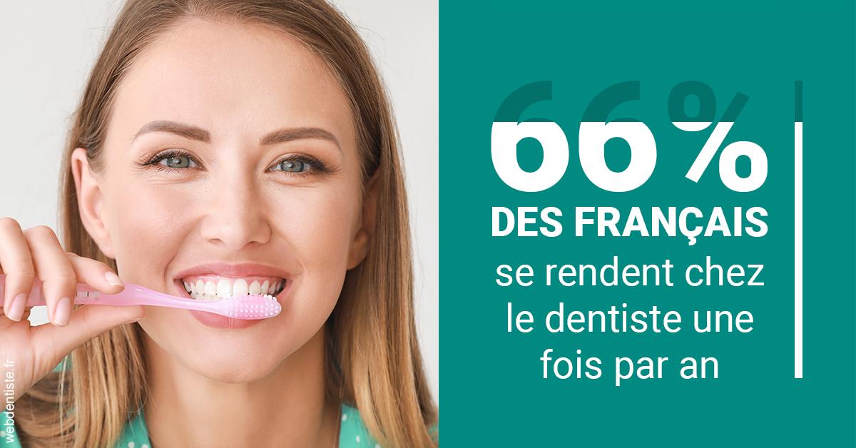 https://dr-langlade-philippe.chirurgiens-dentistes.fr/66 % des Français 2