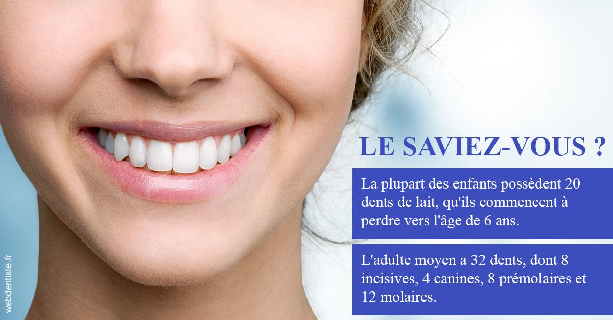 https://dr-langlade-philippe.chirurgiens-dentistes.fr/Dents de lait 1