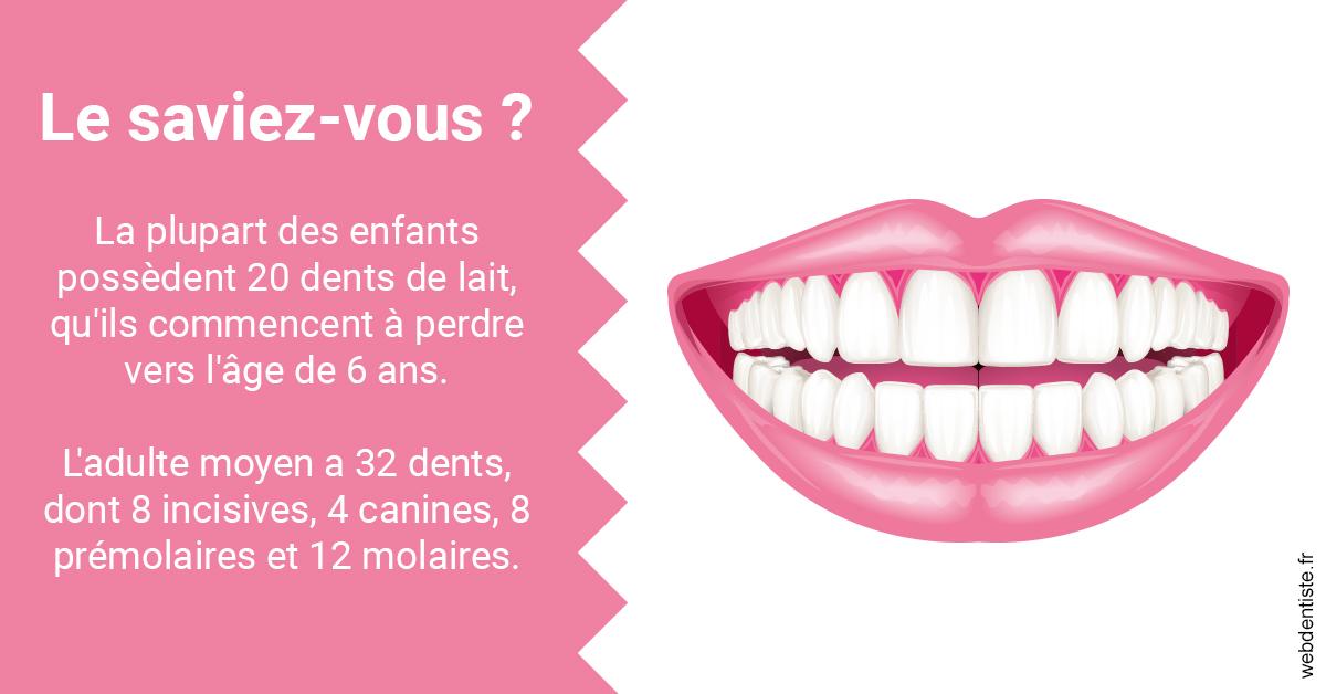 https://dr-langlade-philippe.chirurgiens-dentistes.fr/Dents de lait 2